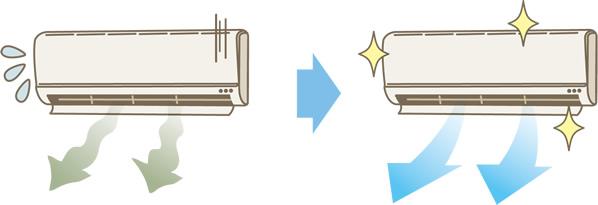 エアコンクリーニングは専門業者にお任せ下さい